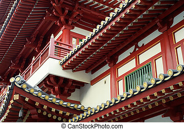 Chinese temple appearance