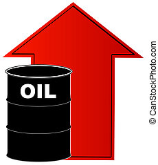 black barrel of oil with rising red arrow
