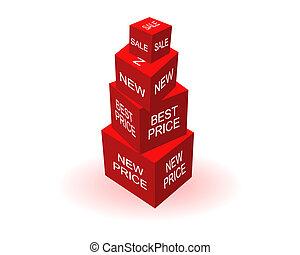 Pyramid and price