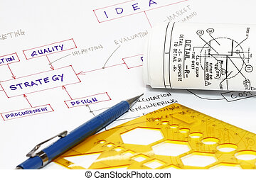 Product development - Strategy flowchart with plan - many...