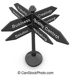 Business objective concept direction signs 3d illustration