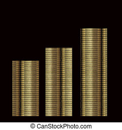 bar graph of coin stack