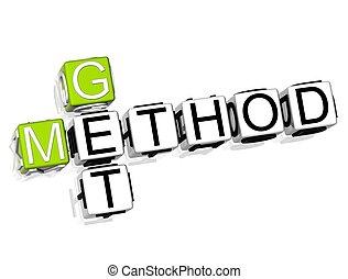 Get Method Crossword