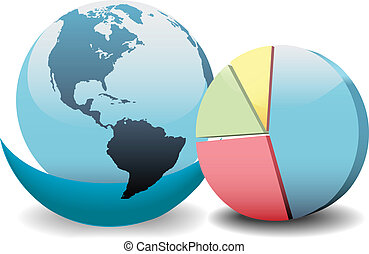 Global financial economy pie chart world