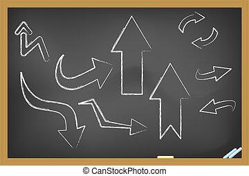 different arrows drew on the blackboard