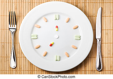 Dosing medications shedule concept - Drugs on the plate...