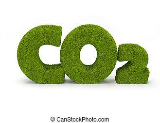 CO2, Ilustración