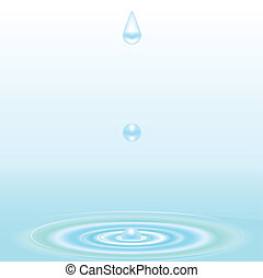 water droplet and ripple background - water droplets falling...