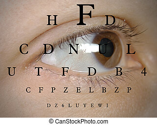 test vision chart over a human female eye