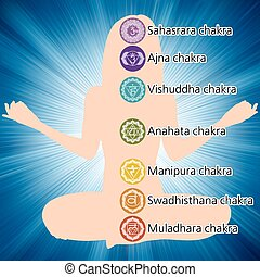 Woman in lotus position, seven chakras. EPS 8 - Woman in...
