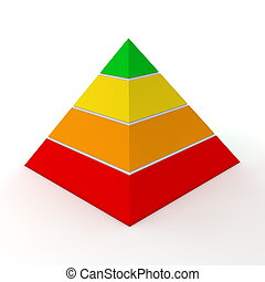 Multicolour Pyramid Chart - Four Levels - layered pyramid...