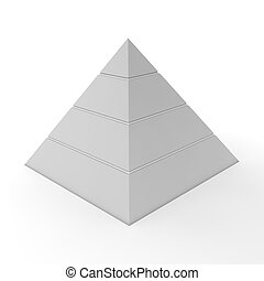 Plain Pyramid Chart - Four Levels - layered pyramid chart...