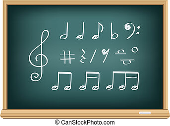 Drawing music notes by a chalk on the classroom blackboard