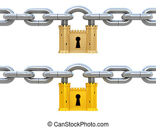 Security concept Padlock as fortress and chain isolated on...