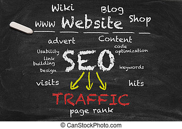 SEO Chalkboard - High resolution black chalkboard image with...