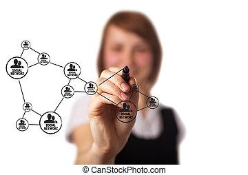 网絡,  Whiteboard, 社會, 商人, 方案, 圖畫