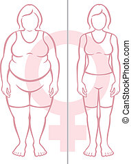 Obesity and Women - Illustration of an obese woman side by...