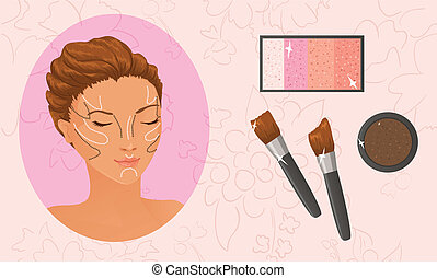 Highlighter and bronzer application zones