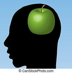 Apple in head