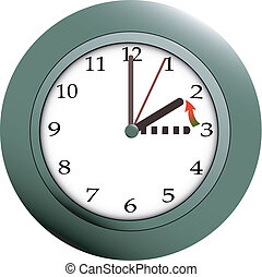 Daylight saving time - daylight saving time clock