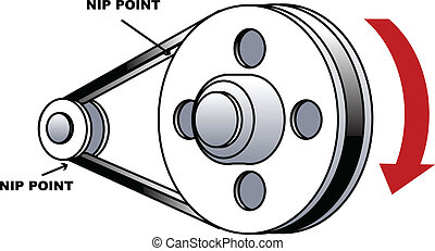 nip point pulley - a belt driven pulley showing nip and...