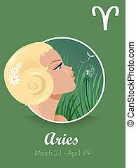 Aries zodiac sign - Aries  zodiac sign