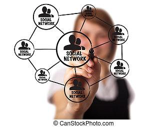businessman drawing a social network scheme on a whiteboard 2