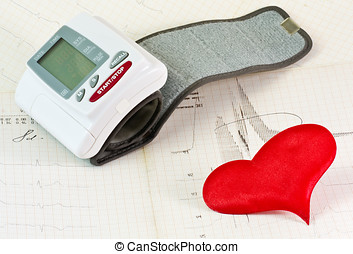 arterial pressure - tonometer and the red heart on the...