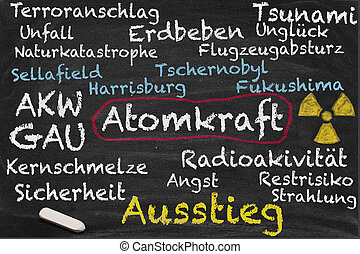 Nuclear Phaseout - High resolution image with some German...