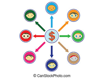 Wealth Distribution Circle Illustration in Vector