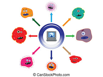 Computer Virus Spreading from Infected Computer Illustration in Vector