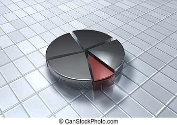 Piechart - Business piechart on tile floor