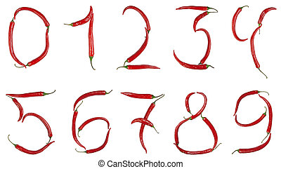 Numbers made from chili - Number 0, 1, 2, 3, 4, 5, 6, 7, 8,...