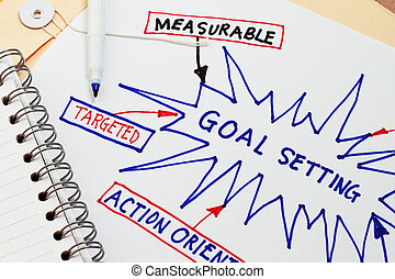 Goal setting concept - many uses in management seminars and...