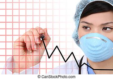 外科醫生, 亞洲人, 相當, 寫