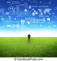 Business Thoughts - A businessman in a field with ideas in...
