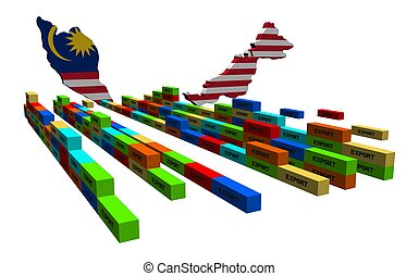 Malaysia map with stacks of container