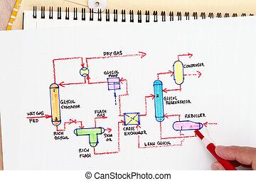 Process flow - Concept for process flow chart of oil and gas...