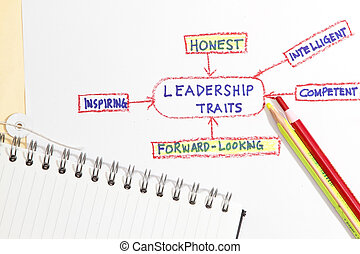 Leadership traits - with definition in the flow chart