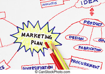 Marketing plan graph concept - many uses in the...