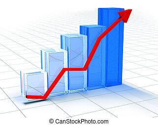 bar statistics - 3D image statistics