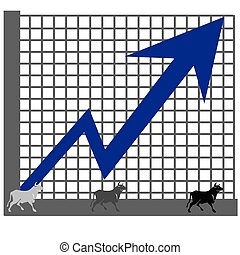 bull market - market going up is referred to as a bull...
