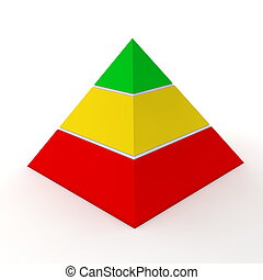 Multicolour Pyramid Chart - Three Levels - layered pyramid...