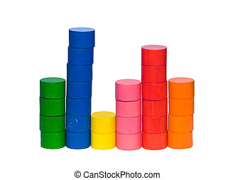 Histogram from toy tokens - Colourful histogram from toy...