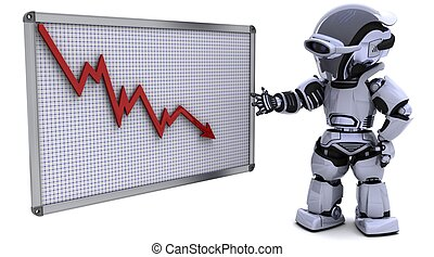 robot with a graph chart