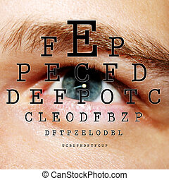 Eye test with ABC by ophthalmologist