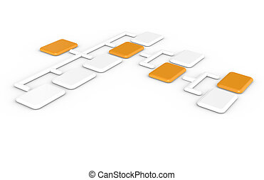 Organization Chart side view, orange and white.