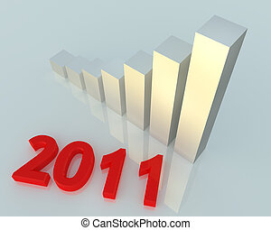 Financial bars year 2011 - Financial progress bar and year...