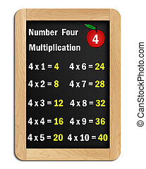 multiplication tables 4 - blackboard with multiplication...