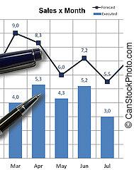 pluma, ventas, por, Mes, gráfico